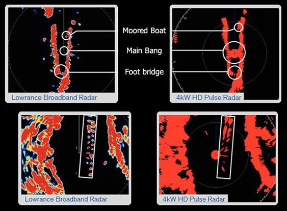 Слева скриншоты Бродбенда, справа традиционного, но HD радара