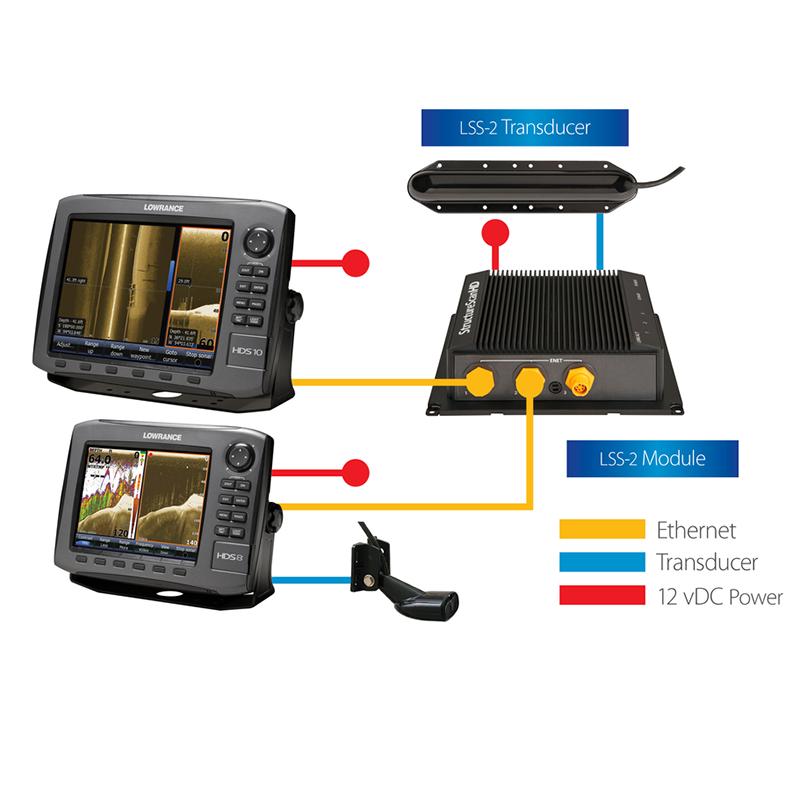 Схема подключения Lowrance StructoreScan LSS-2 HD